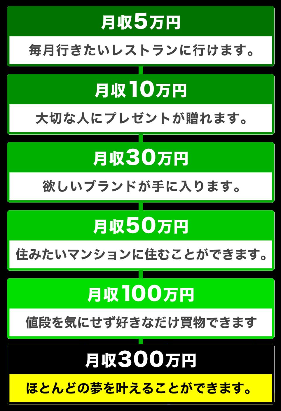 ジョブライク-002